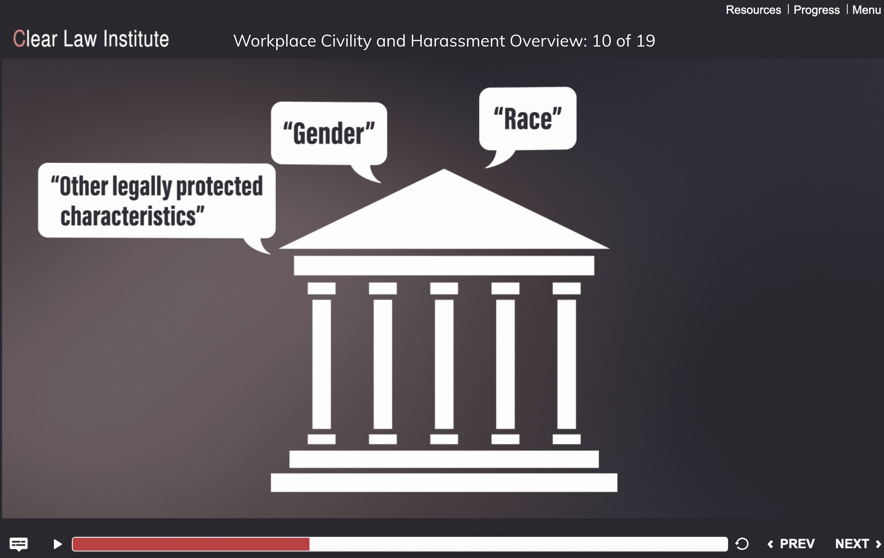 Workplace Civility & Harassment Overview